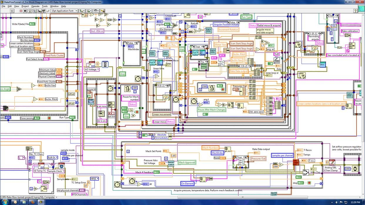Honest Question Why Are Cli Interfaces Still So Popular Linux For Example Look At This Crazy Spaghetti Monster Diagram Yes Labview Is Horribly Complex